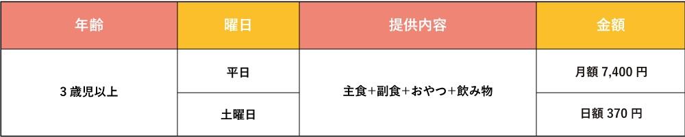 1号認定保育料の表