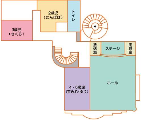 施設紹介:2階マップ